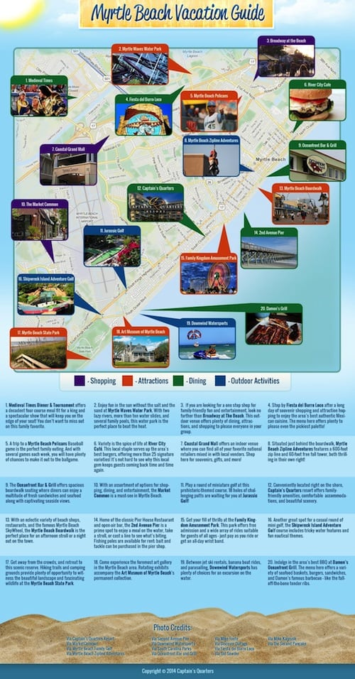 The Best Family Fun in Myrtle Beach - Myrtle Beach Vacation Guide