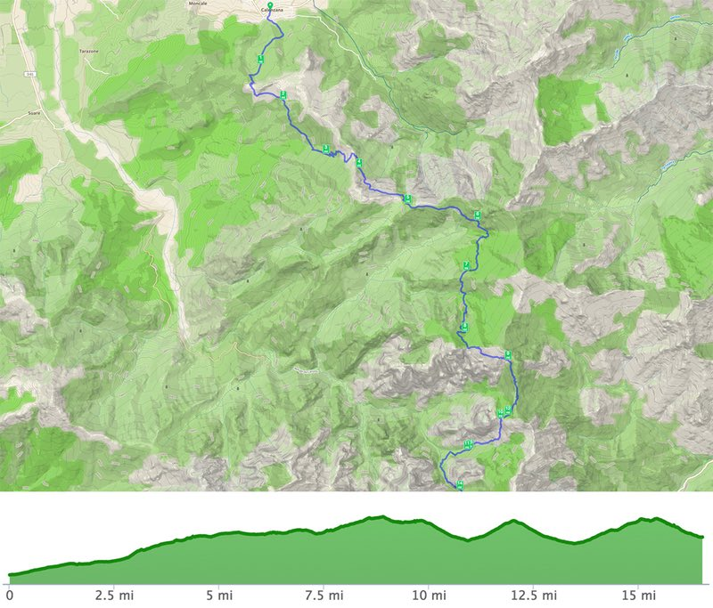 running route on Corsica